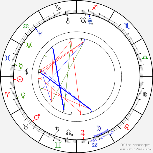 Patrick Graham birth chart, Patrick Graham astro natal horoscope, astrology