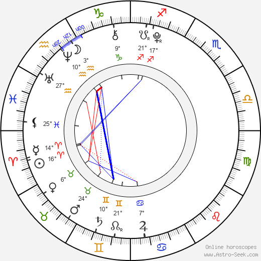 Diana Kalashová birth chart, biography, wikipedia 2018, 2019