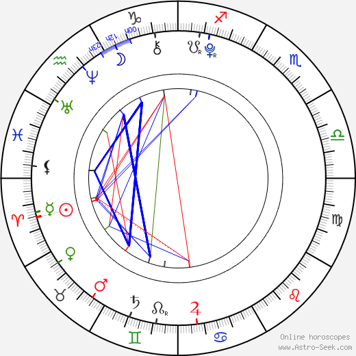 Madeline O'Brien birth chart, Madeline O'Brien astro natal horoscope, astrology