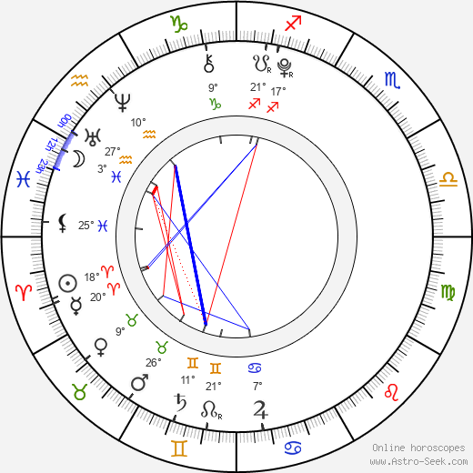 Skai Jackson birth chart, biography, wikipedia 2019, 2020