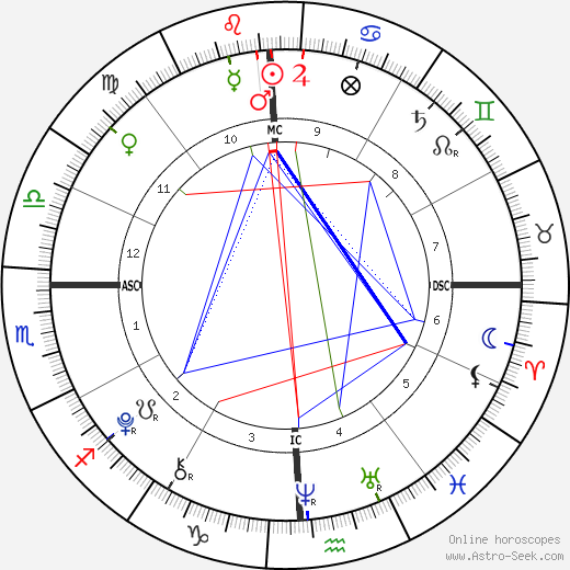 Alexa Marie Aikman birth chart, Alexa Marie Aikman astro natal horoscope, astrology
