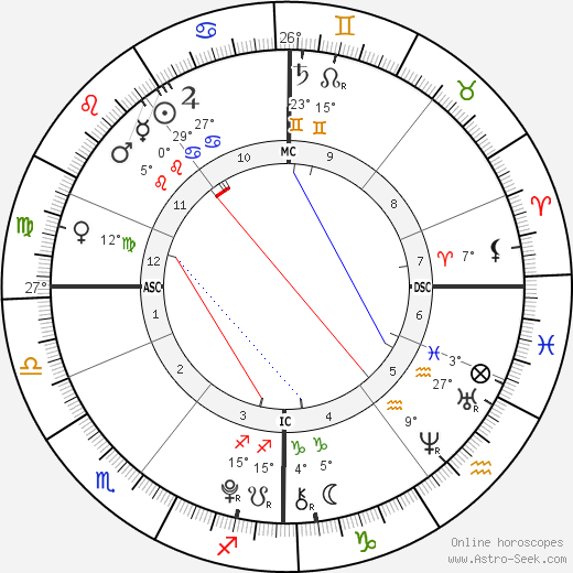 Prince Felix of Denmark birth chart, biography, wikipedia 2019, 2020