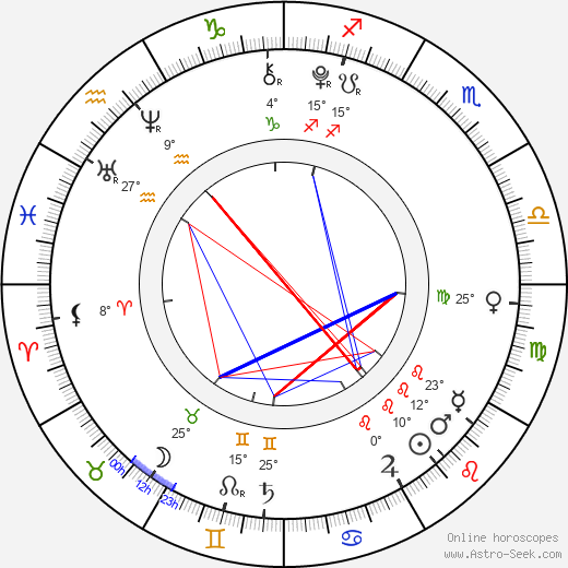 Shelby Hoffman birth chart, biography, wikipedia 2019, 2020