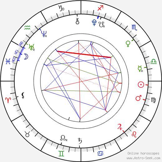 Jason Simmons birth chart, Jason Simmons astro natal horoscope, astrology