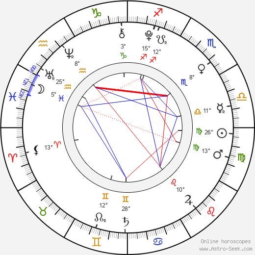 Kristopher Simmons birth chart, biography, wikipedia 2019, 2020