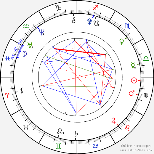 Kristopher Simmons birth chart, Kristopher Simmons astro natal horoscope, astrology