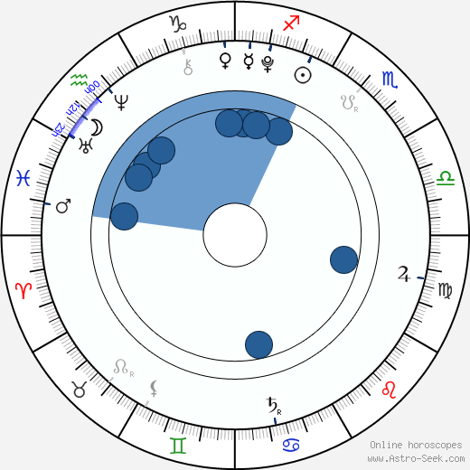 Pax Thien Jolie-Pitt wikipedia, horoscope, astrology, instagram