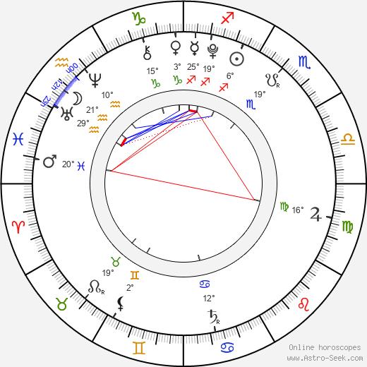 Pax Thien Jolie-Pitt birth chart, biography, wikipedia 2019, 2020