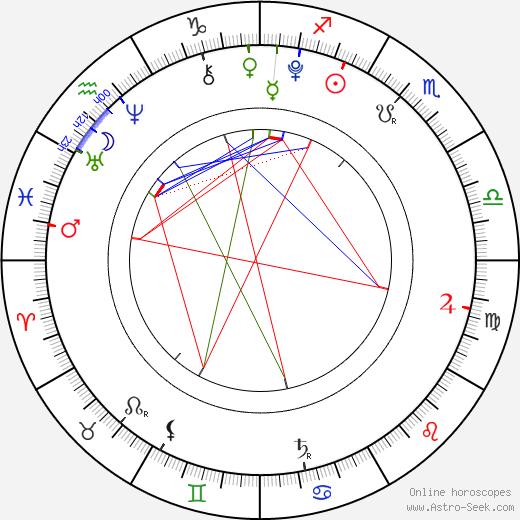 Pax Thien Jolie-Pitt astro natal birth chart, Pax Thien Jolie-Pitt horoscope, astrology