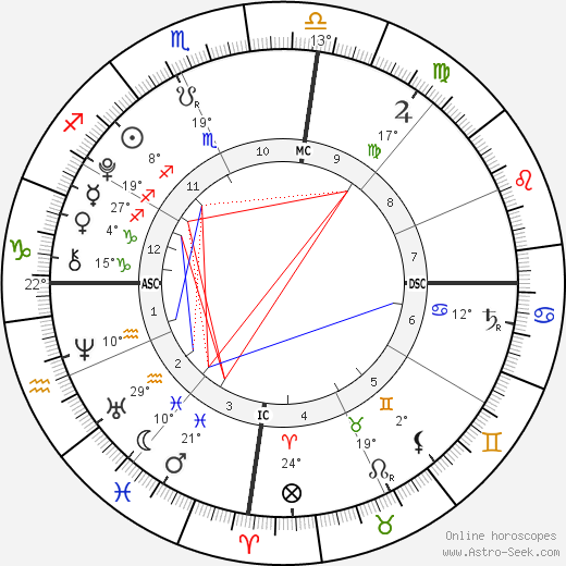 Roberta Clarence Irwin birth chart, biography, wikipedia 2019, 2020