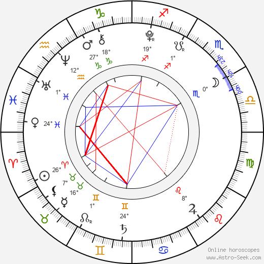 Ryan Falconer birth chart, biography, wikipedia 2019, 2020