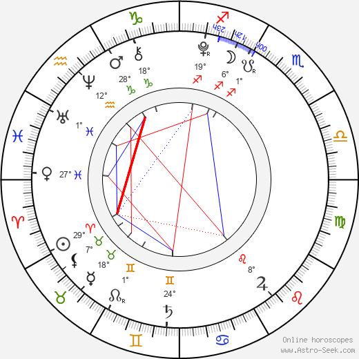 Sophia Grace Brownlee birth chart, biography, wikipedia 2020, 2021
