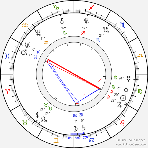 Alana Mansour birth chart, biography, wikipedia 2019, 2020