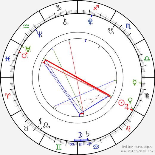 Alana Mansour astro natal birth chart, Alana Mansour horoscope, astrology
