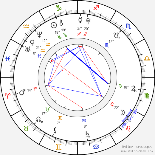 Kaitlyn Maher birth chart, biography, wikipedia 2019, 2020