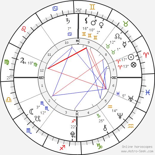 Typhaine Taton birth chart, biography, wikipedia 2019, 2020