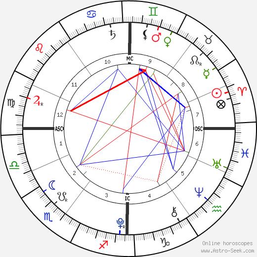 Typhaine Taton birth chart, Typhaine Taton astro natal horoscope, astrology