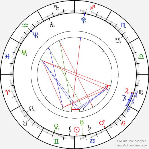 Mana Ashida astro natal birth chart, Mana Ashida horoscope, astrology