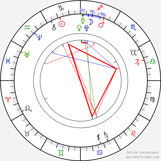 Zahara Marley Jolie-Pitt день рождения гороскоп, Zahara Marley Jolie-Pitt Натальная карта онлайн