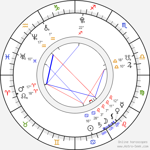 Ji-young Kim birth chart, biography, wikipedia 2019, 2020