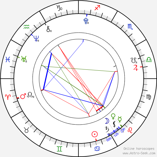 Ji-young Kim astro natal birth chart, Ji-young Kim horoscope, astrology