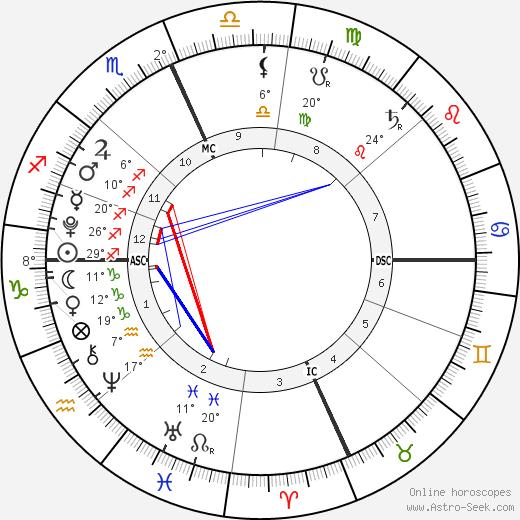 Jessie James Combs Биография в Википедии 2020, 2021