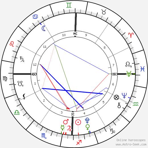 William Dylan O'Hurley tema natale, oroscopo, William Dylan O'Hurley oroscopi gratuiti, astrologia