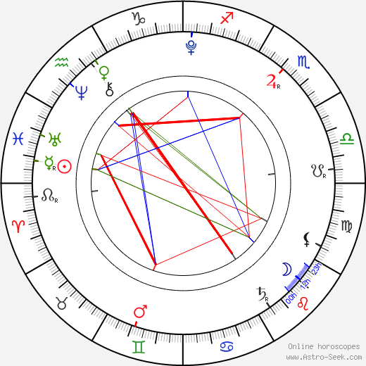 Re Lee astro natal birth chart, Re Lee horoscope, astrology