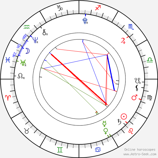 Justýna Drábková astro natal birth chart, Justýna Drábková horoscope, astrology