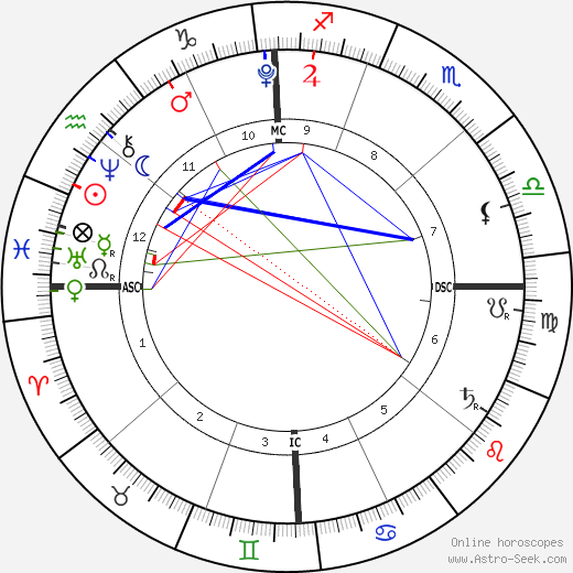 Isabella Noelle Herms astro natal birth chart, Isabella Noelle Herms horoscope, astrology