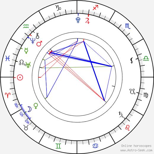 Mason Mun Moorhause день рождения гороскоп, Mason Mun Moorhause Натальная карта онлайн
