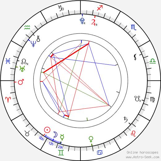 Anya Cooke birth chart, Anya Cooke astro natal horoscope, astrology