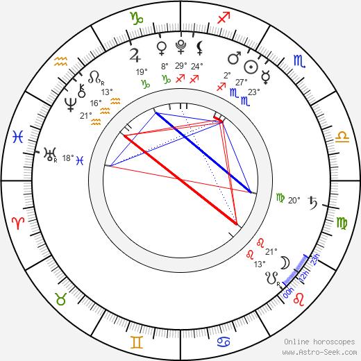 Jasmine Anna Adamcová birth chart, biography, wikipedia 2019, 2020