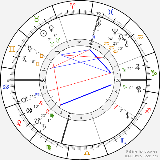 Wynter Perrineau tema natale, biography, Biografia da Wikipedia 2020, 2021