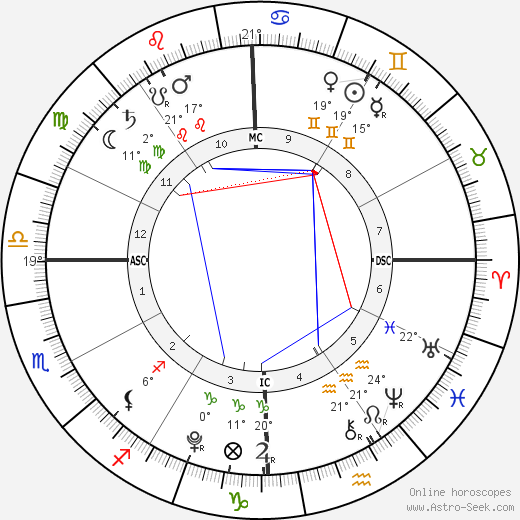 Stella Doreen McDermott birth chart, biography, wikipedia 2020, 2021