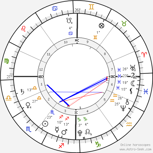 Amelie Bourne birth chart, biography, wikipedia 2018, 2019