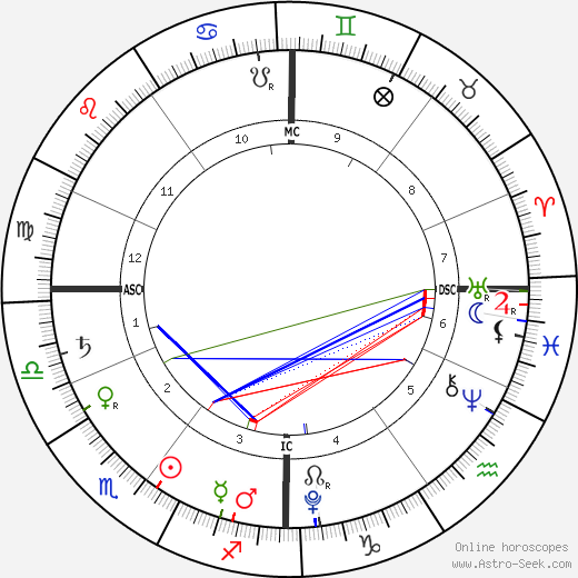 Amelie Bourne astro natal birth chart, Amelie Bourne horoscope, astrology
