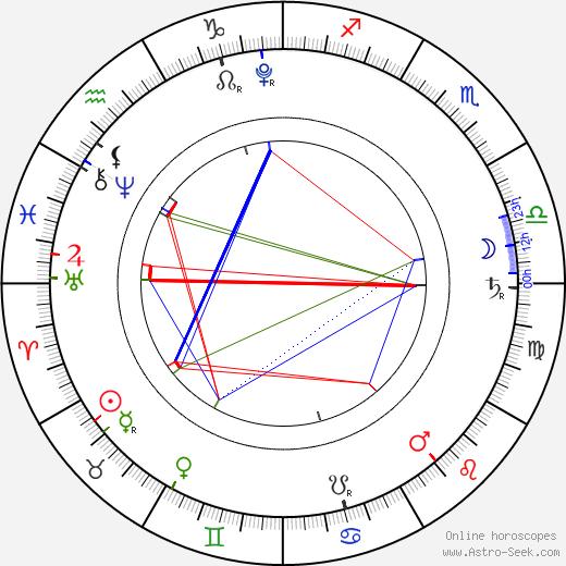 Payton Yeager tema natale, oroscopo, Payton Yeager oroscopi gratuiti, astrologia