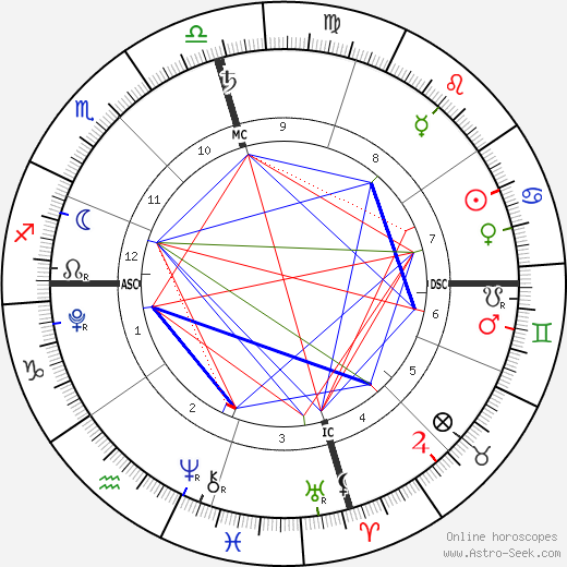 Kase Townes Murray birth chart, Kase Townes Murray astro natal horoscope, astrology