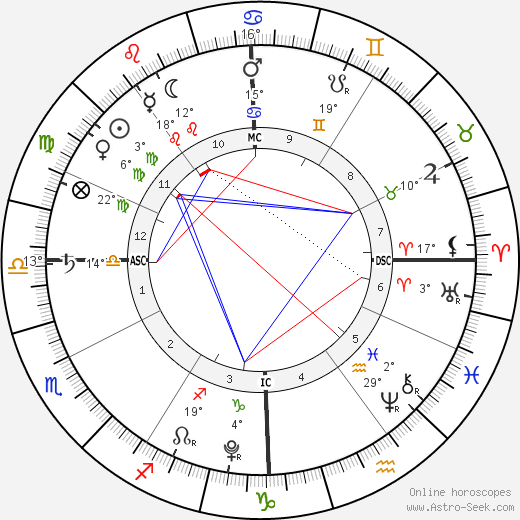 Phoebe True-Frost birth chart, biography, wikipedia 2019, 2020