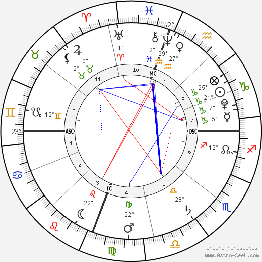 Jonah Deffenbaugh birth chart, biography, wikipedia 2018, 2019