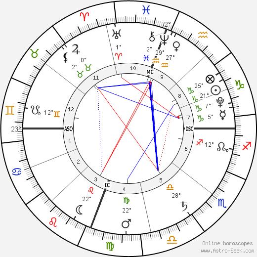 Jonah Deffenbaugh tema natale, biography, Biografia da Wikipedia 2020, 2021