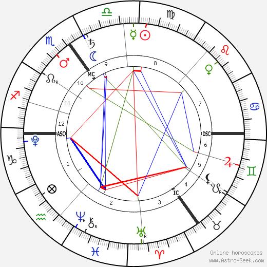 Theodora Rose Williams astro natal birth chart, Theodora Rose Williams horoscope, astrology