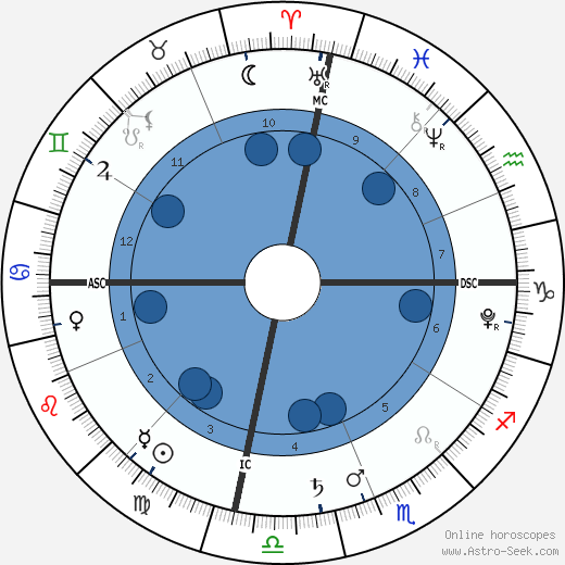 Violet Isabel Strayer wikipedia, horoscope, astrology, instagram