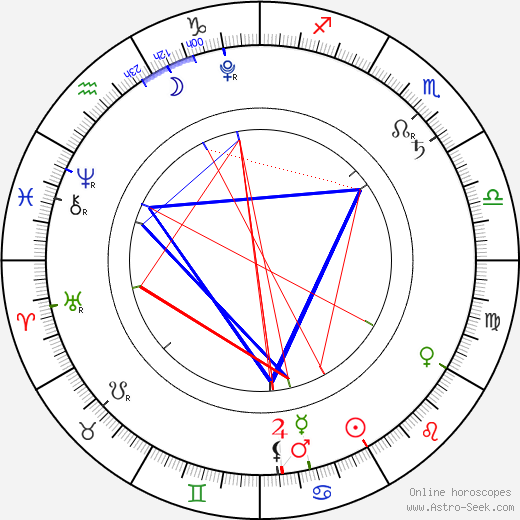 Prince George of Cambridge astro natal birth chart, Prince George of Cambridge horoscope, astrology