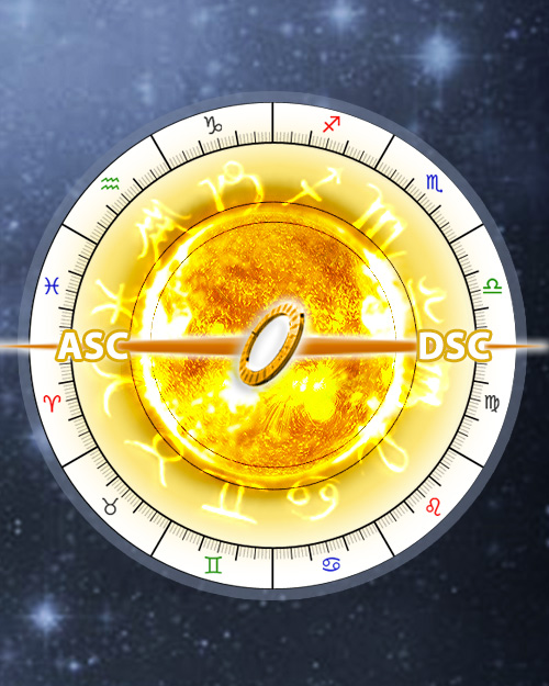 Ascendant, Rising Sign Online Calculator