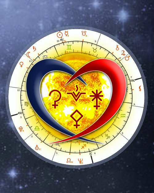 Asteroids in Synastry Chart, Astrology online calculator