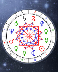 Astrology Planet Symbols, Astrological Symbol Meanings