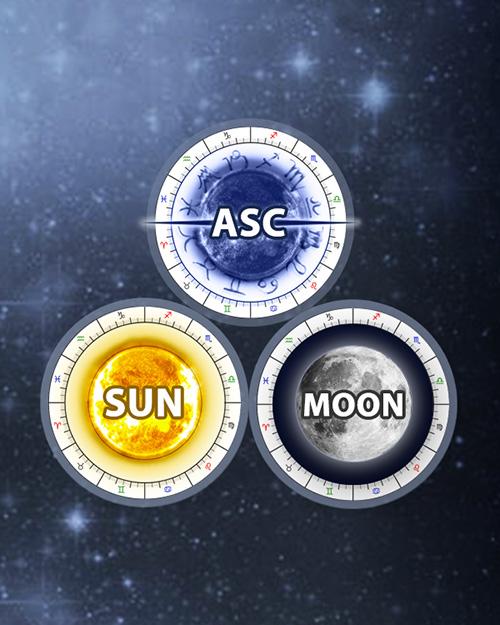 Astrology Big Three Calculator, Big 6