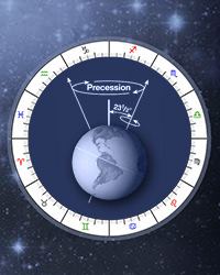 Ayanamsa Calculator Online, Precession of the Equinoxes